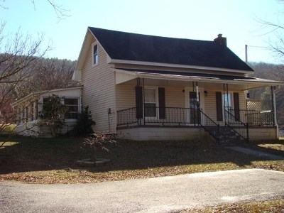 Wytheville Single Family Home For Sale: 130 Pump Hollow Road