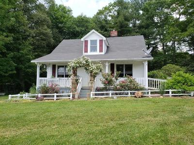 Carroll County Single Family Home For Sale: 264 Keep Away Trail