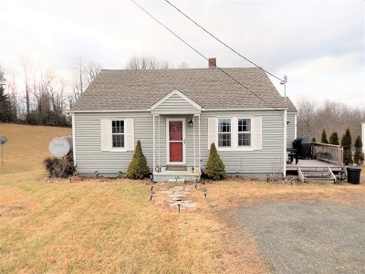 Galax Single Family Home For Sale: 2847 Fries Road