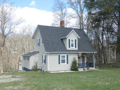 Marion Single Family Home For Sale: 329 North Street