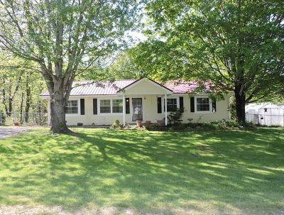 Damascus VA Single Family Home For Sale: $99,000