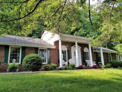 Independence Single Family Home For Sale: 226 Anvil Rock Road