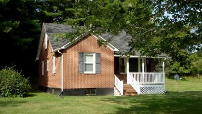 Wytheville Single Family Home For Sale: 2446 Cripple Creek Rd