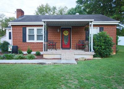 Bristol VA Single Family Home For Sale: $133,900