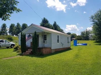 Galax Single Family Home For Sale: 2480 Fairview Rd.