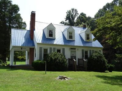 Carroll County, Grayson County Single Family Home For Sale: 13 Gladesboro Road