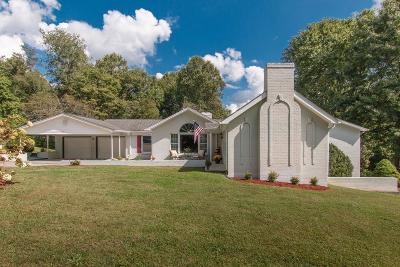 Bristol Single Family Home For Sale: 15686 Monticello Drive