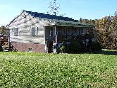 Fries VA Single Family Home For Sale: $199,900