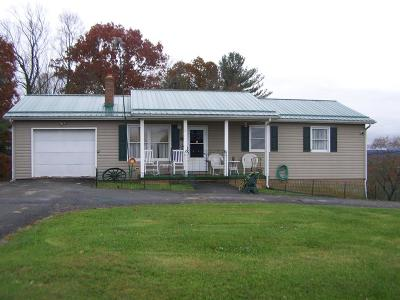Galax VA Single Family Home For Sale: $94,900