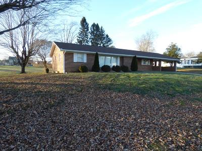 Rural Retreat Single Family Home For Sale: 415 Beech St