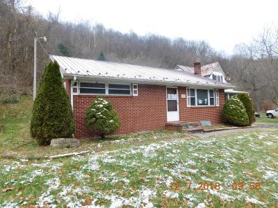 Saltville Single Family Home For Sale: 6500 Main St