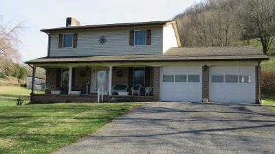 Abingdon Single Family Home For Sale: 27158 Rich Valley Road