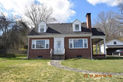 Wytheville Single Family Home Active Contingency: 690 Pine