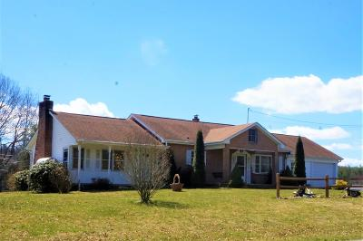Carroll County Single Family Home For Sale: 8022 Pipers Gap Rd