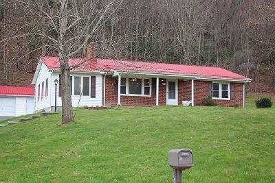 Wytheville Single Family Home Active Contingency: 157 Broadway Rd