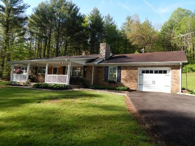 Single Family Home For Sale: 3965 Coal Creek Road