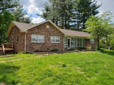 Single Family Home For Sale: 249 Hilltop Dr.