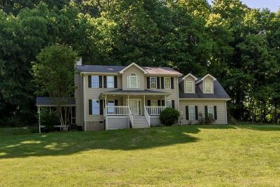 Bristol VA Single Family Home For Sale: $274,000