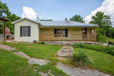 Bristol VA Single Family Home For Sale: $62,000