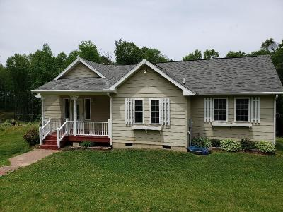 Galax Single Family Home Active Contingency: 1011 Marthas Knob Rd.