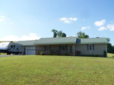 Single Family Home Active Contingency: 2621 Pipers Gap Rd