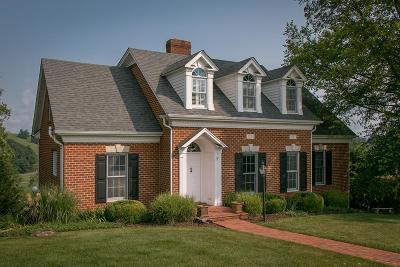Abingdon Single Family Home Take Backups: 115 Crestview Drive