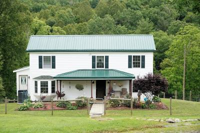 Carroll County Single Family Home For Sale: 1431 Riverhill Road