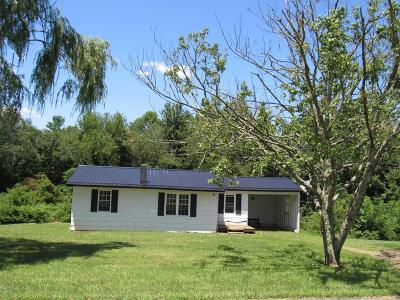 Hillsville Single Family Home For Sale: 2448 Double Cabin Rd.
