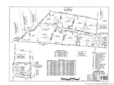 Gloucester Residential Lots & Land For Sale: 24 Acres Pinetta Road