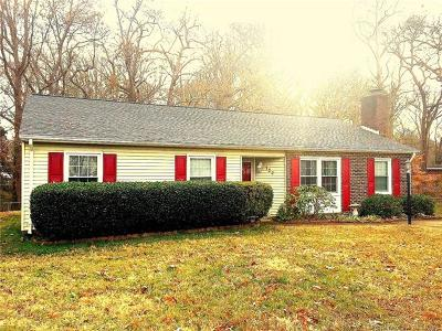 Newport News Single Family Home For Sale: 122 Virginia Drive