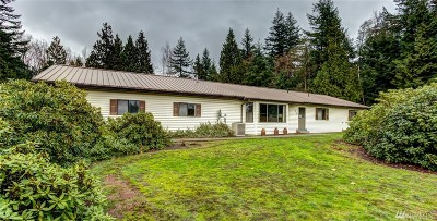 Custer Single Family Home For Sale: 8350 Valley View Rd
