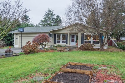 Single Family Home For Sale: 184 Roberts Dr