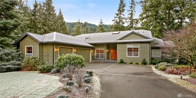 Whatcom County Single Family Home Pending Inspection: 15 Whispering Cedars Ct