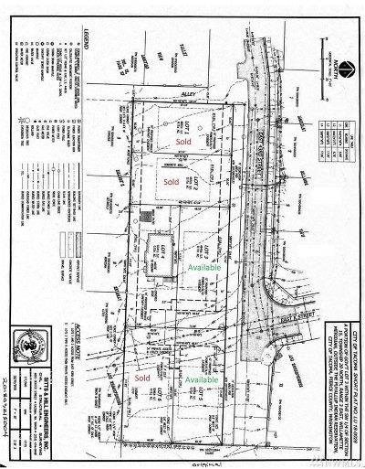 Residential Lots & Land For Sale: 1028 E 43rd St