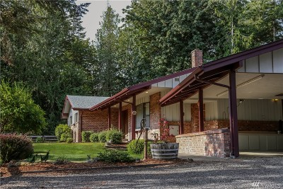 Single Family Home For Sale: 243 River Heights Rd