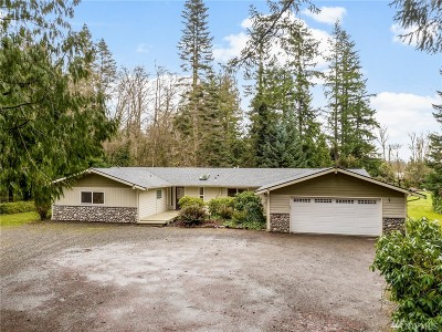Custer Single Family Home For Sale: 9238 Delta Line Rd
