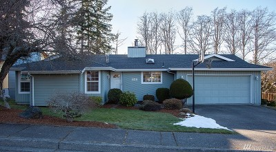 Bellingham Single Family Home Contingent: 808 36th St