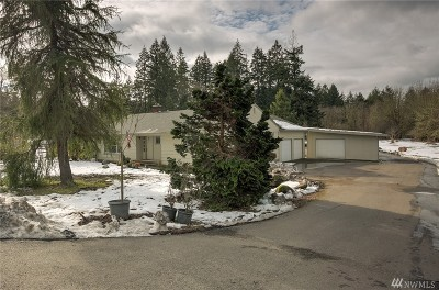 Single Family Home For Sale: 3215 South Bay Rd NE