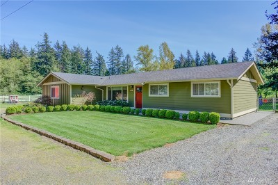 Custer Single Family Home For Sale: 8612 Stein Rd