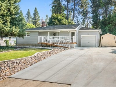 Spokane Single Family Home Chg Price: 920 E 14th Ave