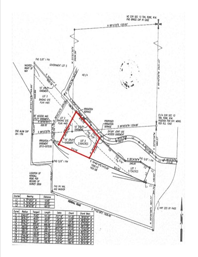 Benton City Residential Lots & Land For Sale: Dale Ave Land