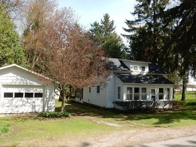 Amherst Junction Single Family Home Active - With Offer: 2471 County Road T