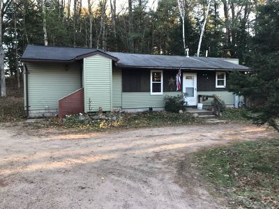 Iola Single Family Home For Sale: N11360 County Road P