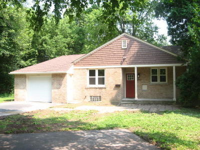 Glendale Single Family Home Active Contingent With Offer: 5840 N River Forest Dr