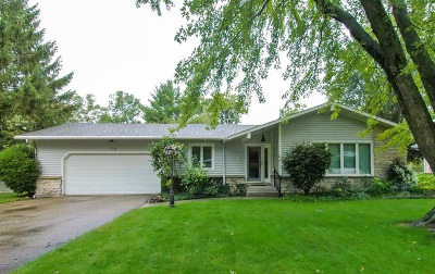 Mayville Single Family Home Active Contingent With Offer: 719 River Dr