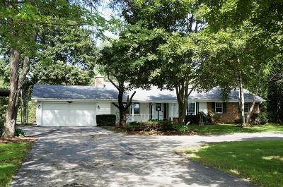 Germantown Single Family Home For Sale: N112w13012 Mequon Rd