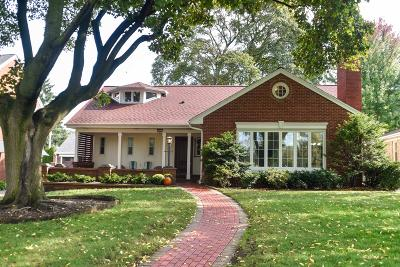 Wauwatosa Single Family Home Active Contingent With Offer: 812 Windsor Ct