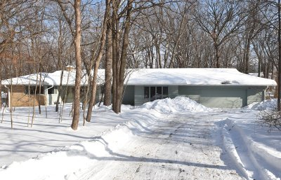 Single Family Home Active Contingent With Offer: 1720 Wedgewood Dr E