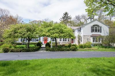 Milwaukee County Single Family Home For Sale: 8033 N Gray Log Ln
