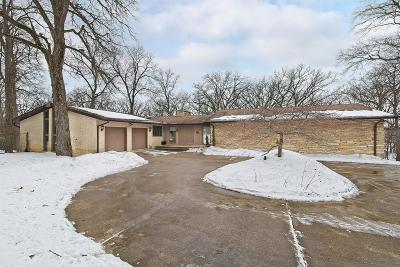 Bristol Single Family Home Active Contingent With Offer: 21619 45th Street